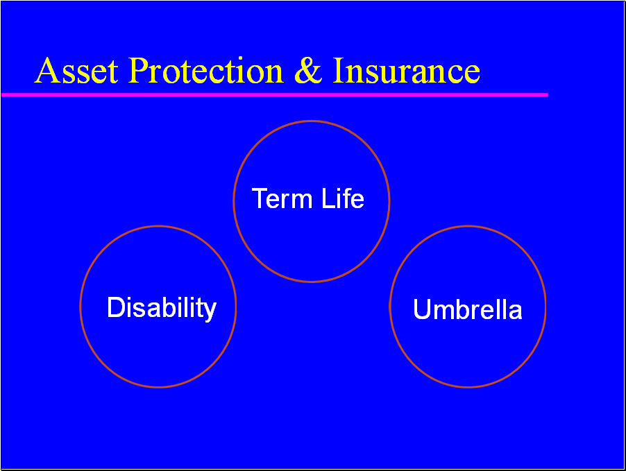 Protecting assets with insurance can reduce portfolio panic.